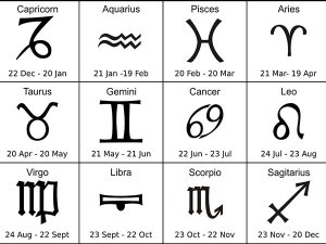 21 of october what horoscope
