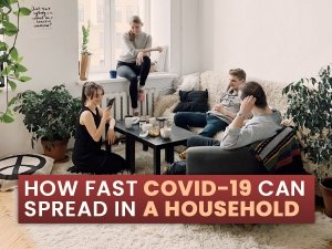 Covid 19 Can Spread In A Household