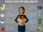 Foods Good For Oral Health