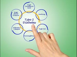 Ten Common Risk Factors Of Type Two Diabetes