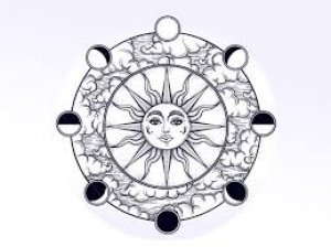 Important Facts About Vedic Astrology