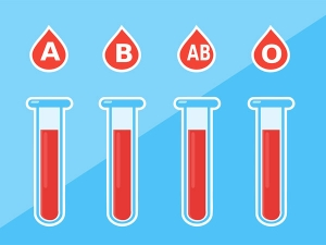 How Blood Type Defines Your Personality