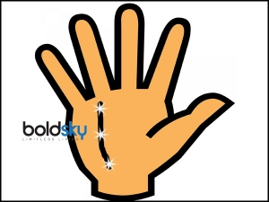 What Does A Star On Your Palm Indicate