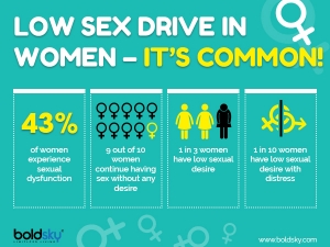 Does A Womans Sex Drive Decrease With Age Researchers Explore