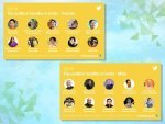 Thishappened2019 Most Mentioned Politicians On Twitter In India