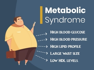Metabolic Syndrome Causes Symptoms Risks Treatment Prevention