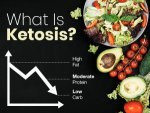 What Is Ketosis How Does It Work Benefits Symptoms And What To Eat