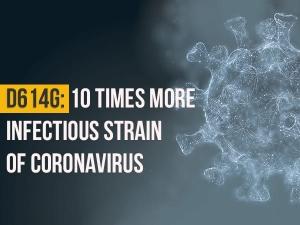 What To Know About D614g Strain Of Coronavirus