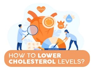 How To Lower Cholesterol Naturally? Check Out The 17 Different Ways
