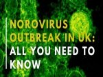 Norovirus Outbreak In Uk Symptoms Treatment Prevention In Babies