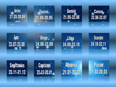 Daily Horoscope: 14 March 2018