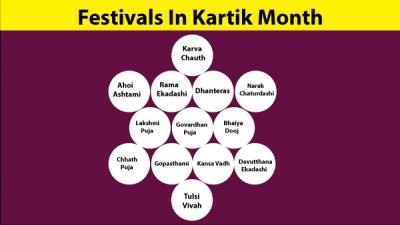 Kartik Month 2021: List Of All Festival