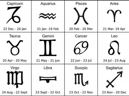 Daily Horoscope: 24 April 2018