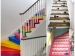 How Should The Stairs Of The House Be According To Vastu Shastra?